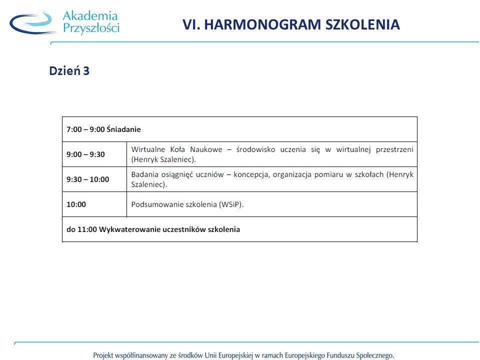 VI. HARMONOGRAM SZKOLENIA Dzień 3