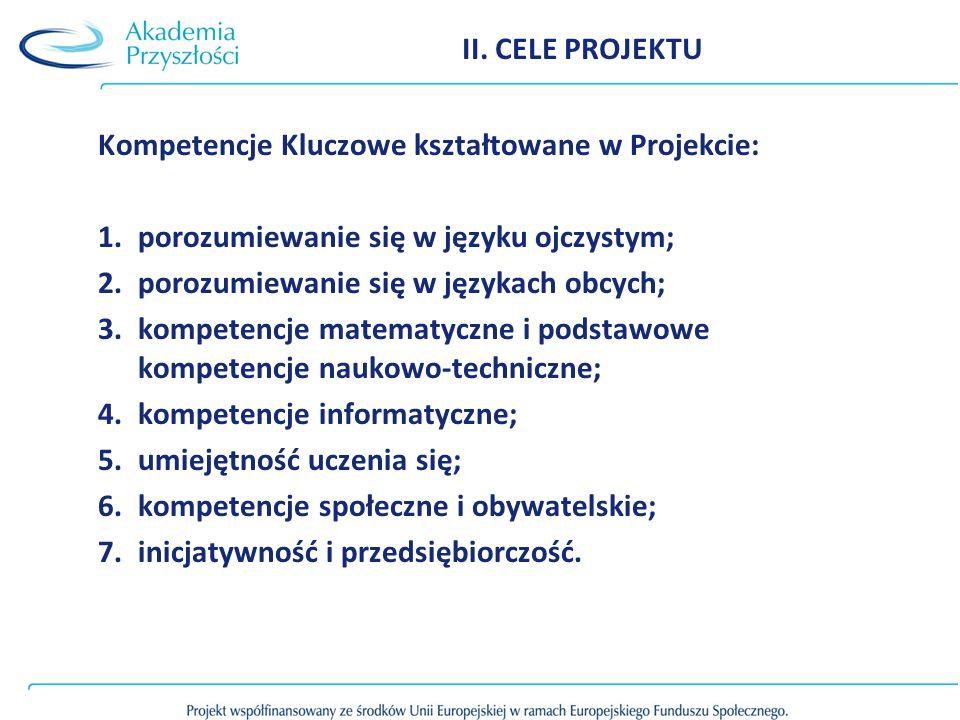 II. CELE PROJEKTU Kompetencje Kluczowe kształtowane w Projekcie: 1.porozumiewanie się w języku ojczystym; 2.porozumiewanie się w językach obcych; 3.ko