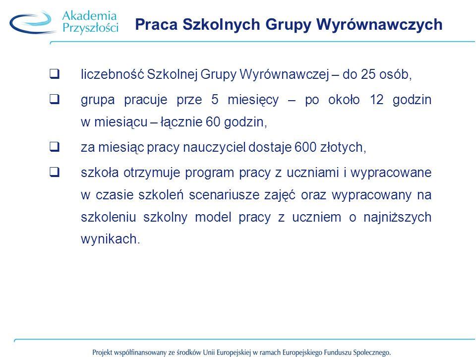 Praca Szkolnych Grupy Wyrównawczych liczebność Szkolnej Grupy Wyrównawczej – do 25 osób, grupa pracuje prze 5 miesięcy – po około 12 godzin w miesiącu