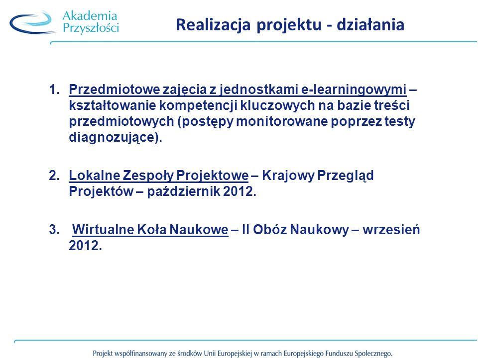 Realizacja projektu - działania 1.Przedmiotowe zajęcia z jednostkami e-learningowymi – kształtowanie kompetencji kluczowych na bazie treści przedmiotowych (postępy monitorowane poprzez testy diagnozujące).