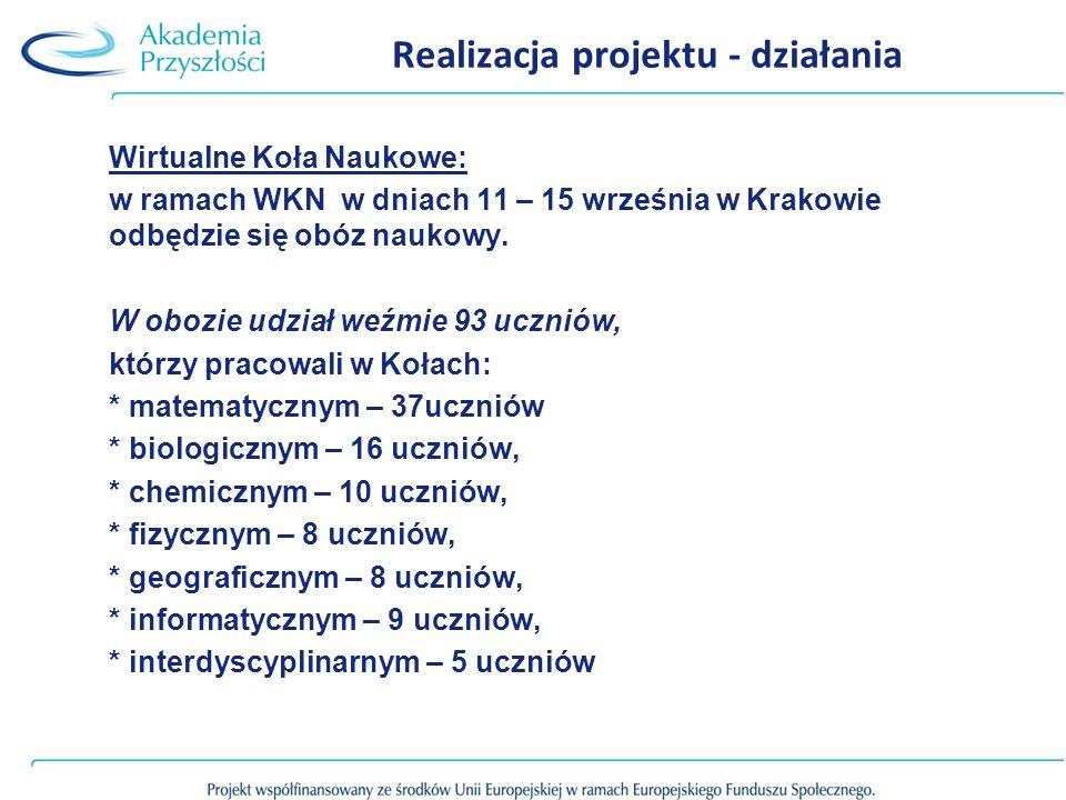 Realizacja projektu - działania Wirtualne Koła Naukowe: w ramach WKN w dniach 11 – 15 września w Krakowie odbędzie się obóz naukowy. W obozie udział w