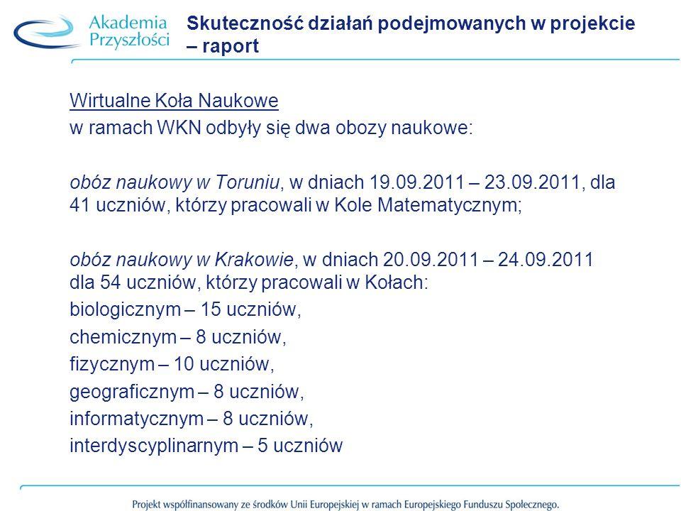 Skuteczność działań podejmowanych w projekcie – raport Wirtualne Koła Naukowe w ramach WKN odbyły się dwa obozy naukowe: obóz naukowy w Toruniu, w dni