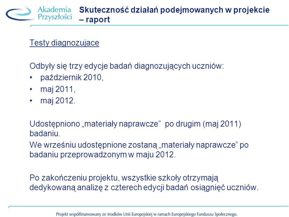 Skuteczność działań podejmowanych w projekcie – raport Testy diagnozujace Odbyły się trzy edycje badań diagnozujących uczniów: październik 2010, maj 2