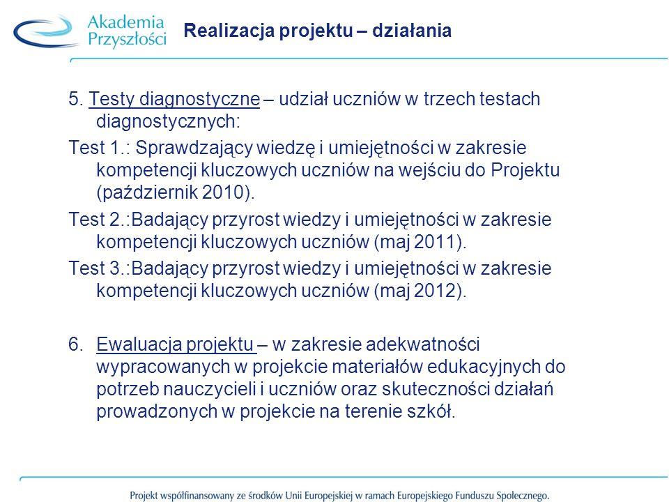 Realizacja projektu – działania 5. Testy diagnostyczne – udział uczniów w trzech testach diagnostycznych: Test 1.: Sprawdzający wiedzę i umiejętności