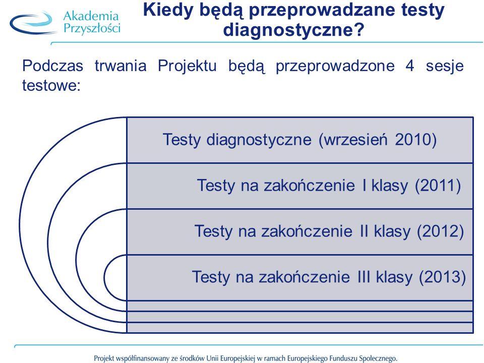 Kiedy będą przeprowadzane testy diagnostyczne? Testy diagnostyczne (wrzesień 2010) Testy na zakończenie I klasy (2011) Testy na zakończenie II klasy (