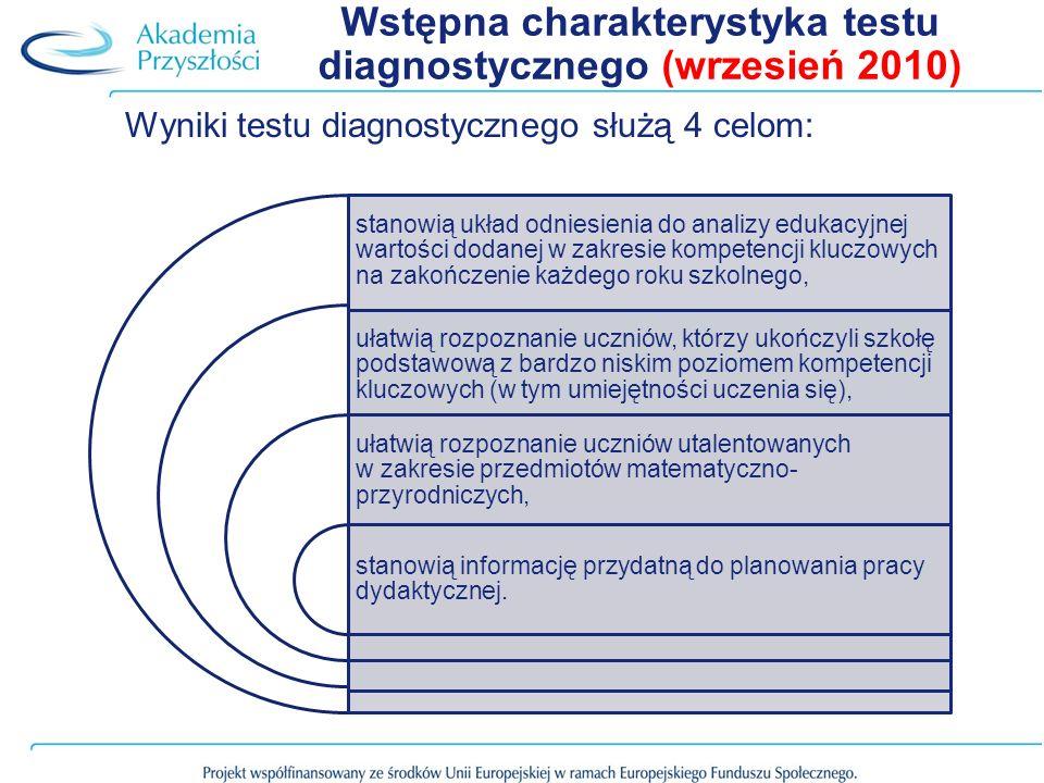 Wstępna charakterystyka testu diagnostycznego (wrzesień 2010) stanowią układ odniesienia do analizy edukacyjnej wartości dodanej w zakresie kompetencj