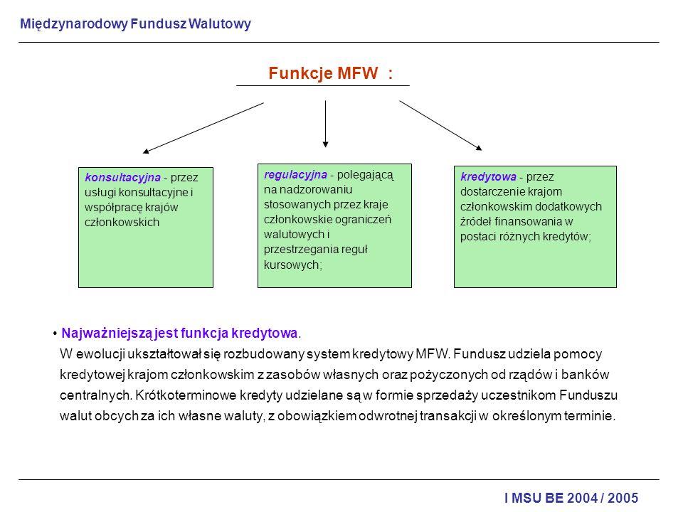 Międzynarodowy Fundusz Walutowy I MSU BE 2004 / 2005 Funkcje MFW : regulacyjna - polegającą na nadzorowaniu stosowanych przez kraje członkowskie ogran