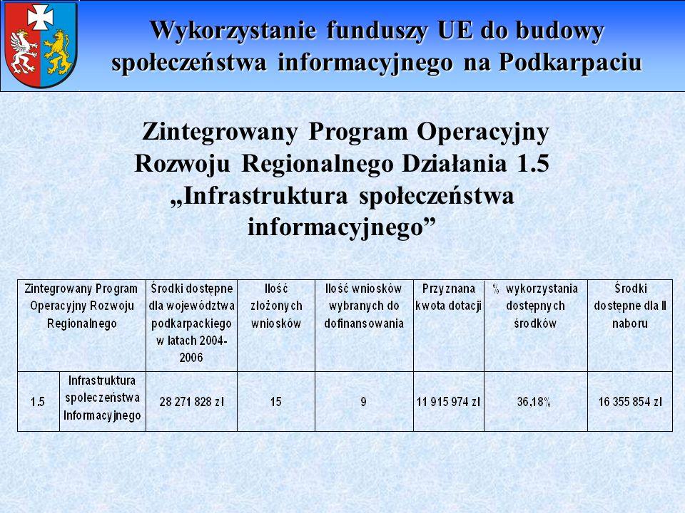 Zintegrowany Program Operacyjny Rozwoju Regionalnego Działania 1.5 Infrastruktura społeczeństwa informacyjnego Wykorzystanie funduszy UE do budowy spo