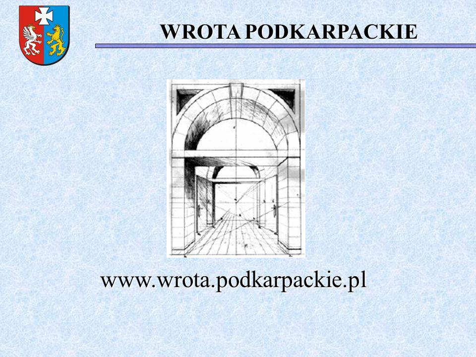 www.wrota.podkarpackie.pl WROTA PODKARPACKIE