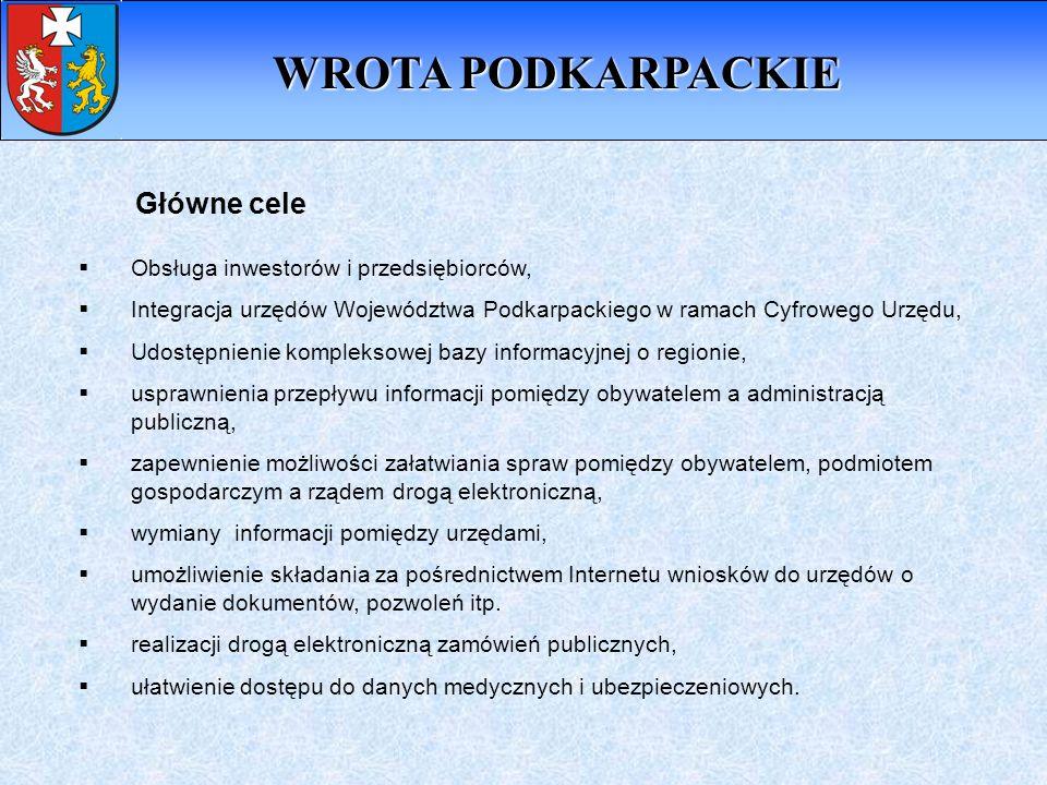 Obsługa inwestorów i przedsiębiorców, Integracja urzędów Województwa Podkarpackiego w ramach Cyfrowego Urzędu, Udostępnienie kompleksowej bazy informa
