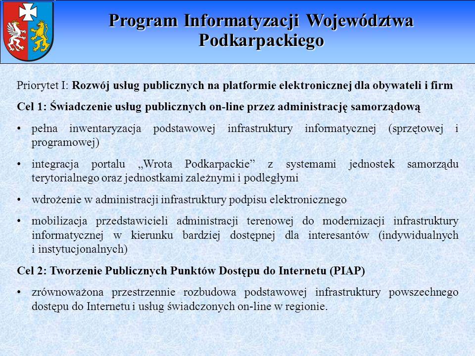 Priorytet II: Wsparcie Współpracy Między Sektorem Naukowo-Badawczym a Sektorem ICT Cel 1:Integracja operacyjna Podkarpackiego Parku Naukowo-Technologicznego z jednostkami naukowo-badawczymi i instytucjami kształcenia wyższego Priorytet III: Rozwój Szerokopasmowego Dostępu do Internetu Cel 1:Poprawa dostępu do Internetu poprzez rozwój i modernizację infrastruktury teleinformatycznej Priorytet IV: Powszechna Edukacji Informatyczna Cel 1: Komputeryzacja bibliotek i regionalnych ośrodków kultury Cel 2: Stworzenie zaplecza informatycznego dla nieodpłatnego nauczania na odległość (e- learning) Cel 3: Stworzenie oferty usług szkoleniowych w zakresie informatyki dla eliminacji wykluczenia cyfrowego obywateli Program Informatyzacji Województwa Podkarpackiego