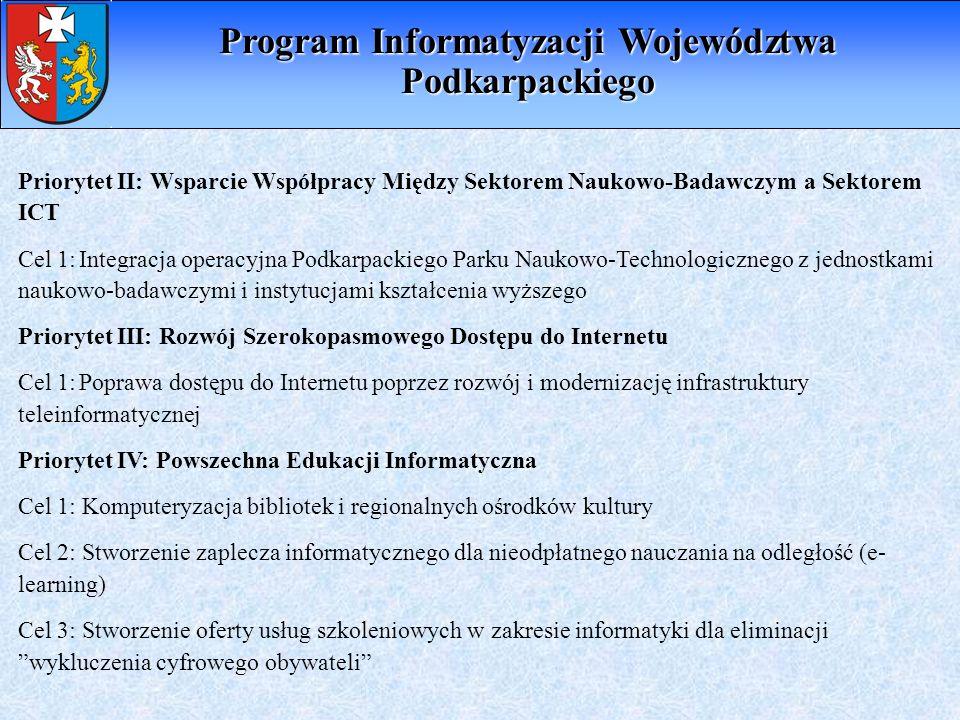 Priorytet II: Wsparcie Współpracy Między Sektorem Naukowo-Badawczym a Sektorem ICT Cel 1:Integracja operacyjna Podkarpackiego Parku Naukowo-Technologi