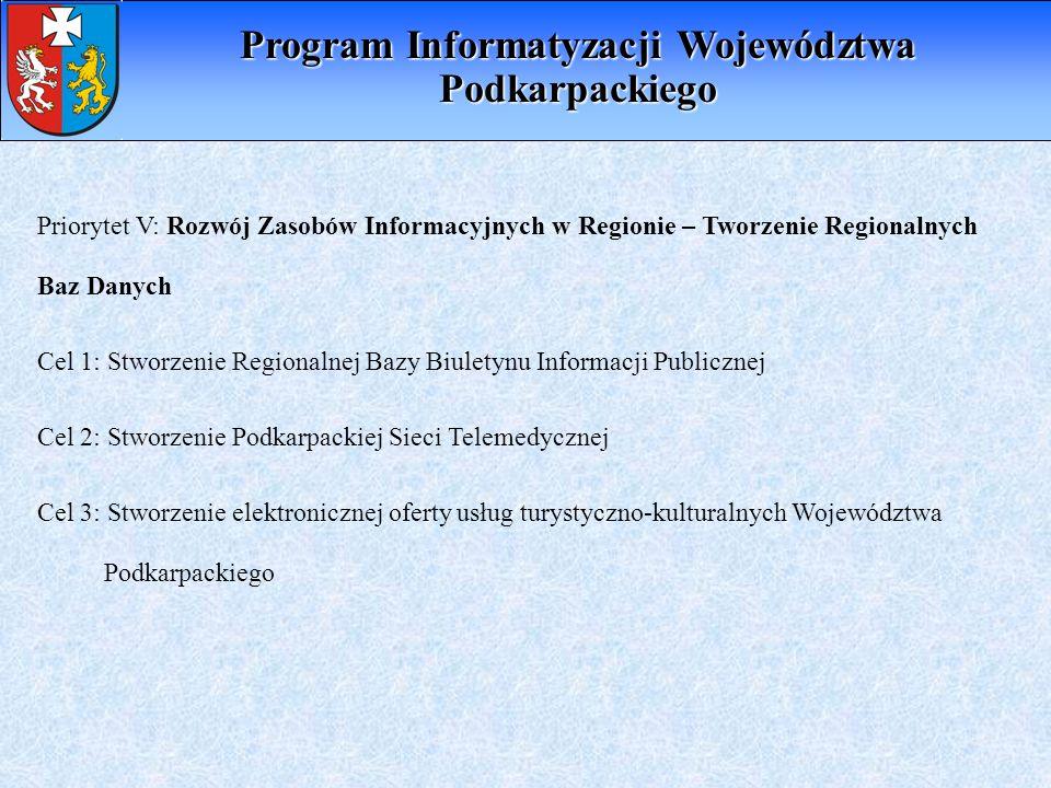 Strategia Rozwoju Województwa Podkarpackiego na lata 2007- 2020 zawiera priorytety, których realizacja przyczyni się do budowy społeczeństwa informacyjnego w regionie podkarpackim Strategia Rozwoju Województwa Podkarpackiego na lata 2007-2020