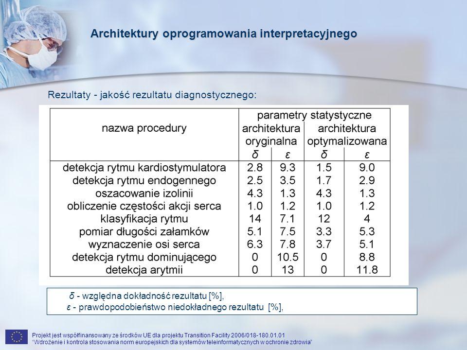 Projekt jest współfinansowany ze środków UE dla projektu Transition Facility 2006/018-180.01.01 Wdrożenie i kontrola stosowania norm europejskich dla systemów teleinformatycznych w ochronie zdrowia Rezultaty - jakość rezultatu diagnostycznego: δ - względna dokładność rezultatu [%], ε - prawdopodobieństwo niedokładnego rezultatu [%], Architektury oprogramowania interpretacyjnego