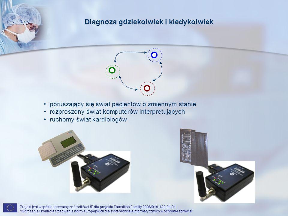 Projekt jest współfinansowany ze środków UE dla projektu Transition Facility 2006/018-180.01.01 Wdrożenie i kontrola stosowania norm europejskich dla systemów teleinformatycznych w ochronie zdrowia poruszający się świat pacjentów o zmiennym stanie rozproszony świat komputerów interpretujących ruchomy świat kardiologów Diagnoza gdziekolwiek i kiedykolwiek