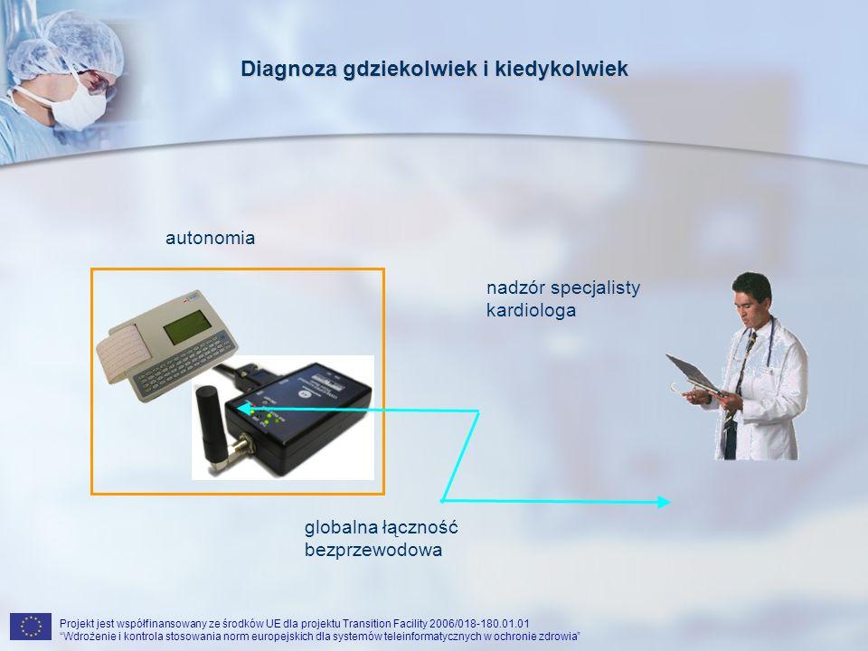 Projekt jest współfinansowany ze środków UE dla projektu Transition Facility 2006/018-180.01.01 Wdrożenie i kontrola stosowania norm europejskich dla systemów teleinformatycznych w ochronie zdrowia Diagnoza gdziekolwiek i kiedykolwiek autonomia globalna łączność bezprzewodowa nadzór specjalisty kardiologa