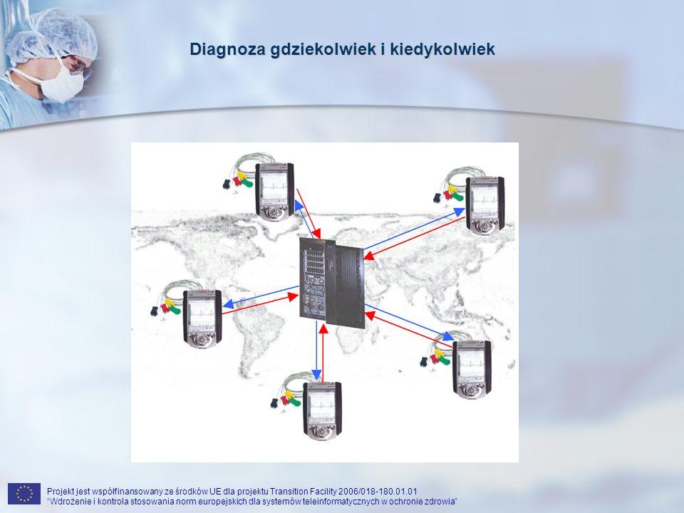 Projekt jest współfinansowany ze środków UE dla projektu Transition Facility 2006/018-180.01.01 Wdrożenie i kontrola stosowania norm europejskich dla systemów teleinformatycznych w ochronie zdrowia Diagnoza gdziekolwiek i kiedykolwiek