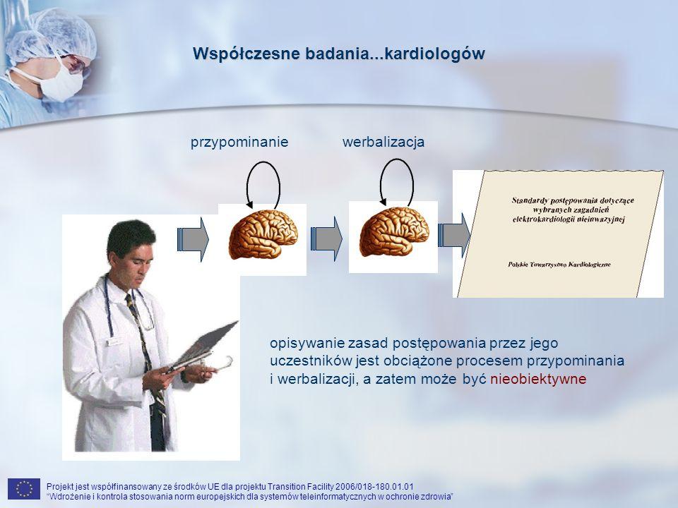 Projekt jest współfinansowany ze środków UE dla projektu Transition Facility 2006/018-180.01.01 Wdrożenie i kontrola stosowania norm europejskich dla systemów teleinformatycznych w ochronie zdrowia Współczesne badania...kardiologów przypominanie werbalizacja opisywanie zasad postępowania przez jego uczestników jest obciążone procesem przypominania i werbalizacji, a zatem może być nieobiektywne