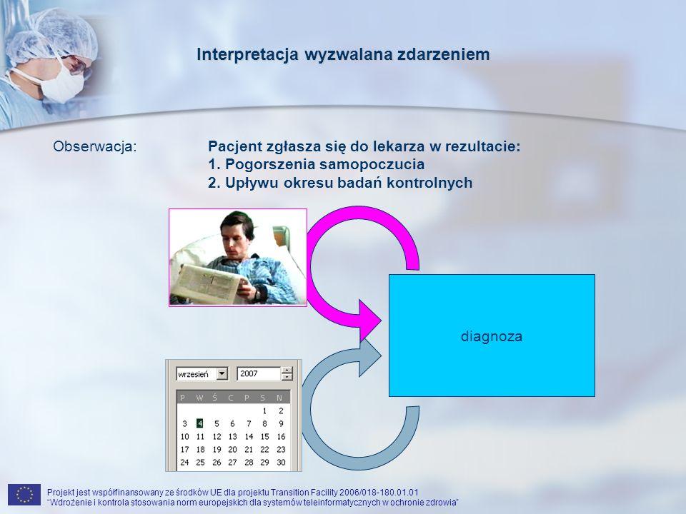 Projekt jest współfinansowany ze środków UE dla projektu Transition Facility 2006/018-180.01.01 Wdrożenie i kontrola stosowania norm europejskich dla systemów teleinformatycznych w ochronie zdrowia Interpretacja wyzwalana zdarzeniem Obserwacja: Pacjent zgłasza się do lekarza w rezultacie: 1.