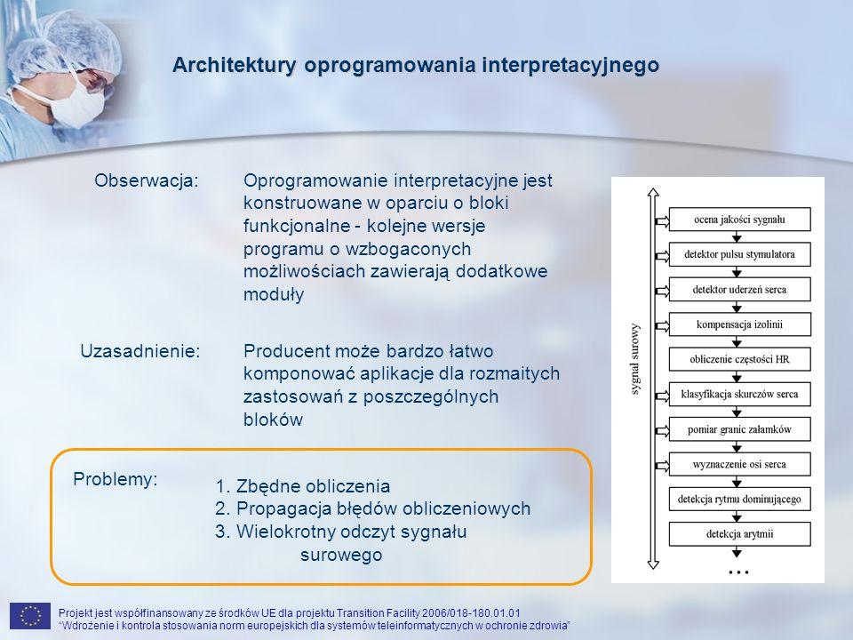 Projekt jest współfinansowany ze środków UE dla projektu Transition Facility 2006/018-180.01.01 Wdrożenie i kontrola stosowania norm europejskich dla systemów teleinformatycznych w ochronie zdrowia Architektury oprogramowania interpretacyjnego Obserwacja: Uzasadnienie: Oprogramowanie interpretacyjne jest konstruowane w oparciu o bloki funkcjonalne - kolejne wersje programu o wzbogaconych możliwościach zawierają dodatkowe moduły Producent może bardzo łatwo komponować aplikacje dla rozmaitych zastosowań z poszczególnych bloków Problemy: 1.