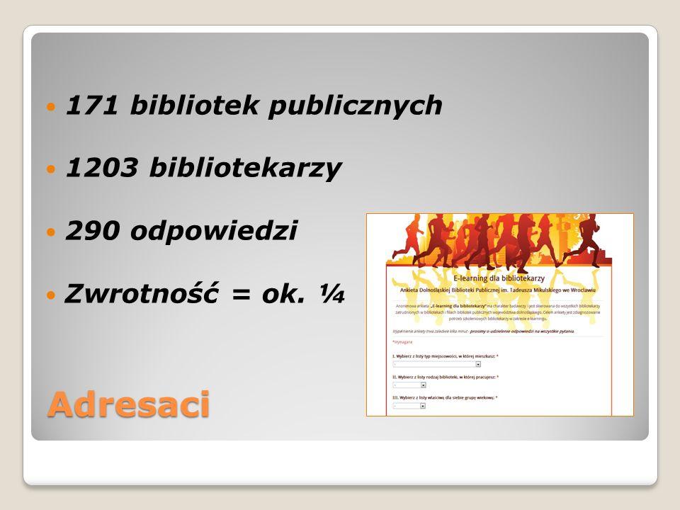 Adresaci 171 bibliotek publicznych 1203 bibliotekarzy 290 odpowiedzi Zwrotność = ok. ¼