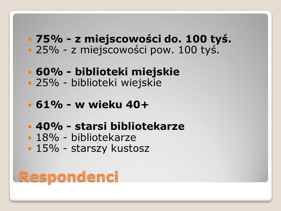 Respondenci 75% - z miejscowości do. 100 tyś. 25% - z miejscowości pow. 100 tyś. 60% - biblioteki miejskie 25% - biblioteki wiejskie 61% - w wieku 40+