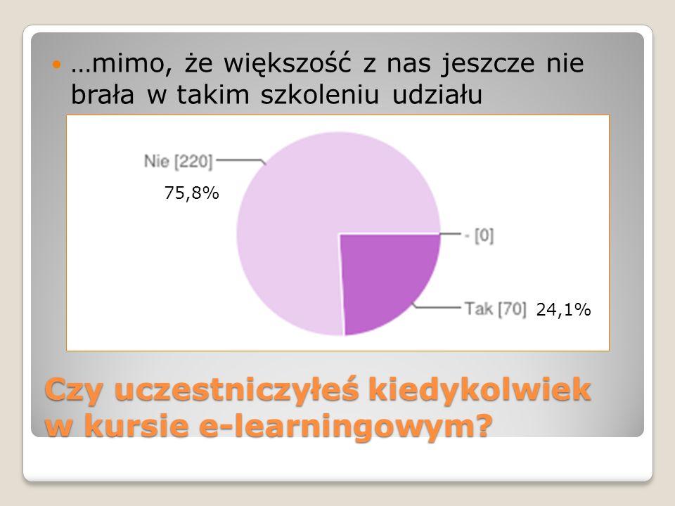 Czy uczestniczyłeś kiedykolwiek w kursie e-learningowym? …mimo, że większość z nas jeszcze nie brała w takim szkoleniu udziału 24,1% 75,8%