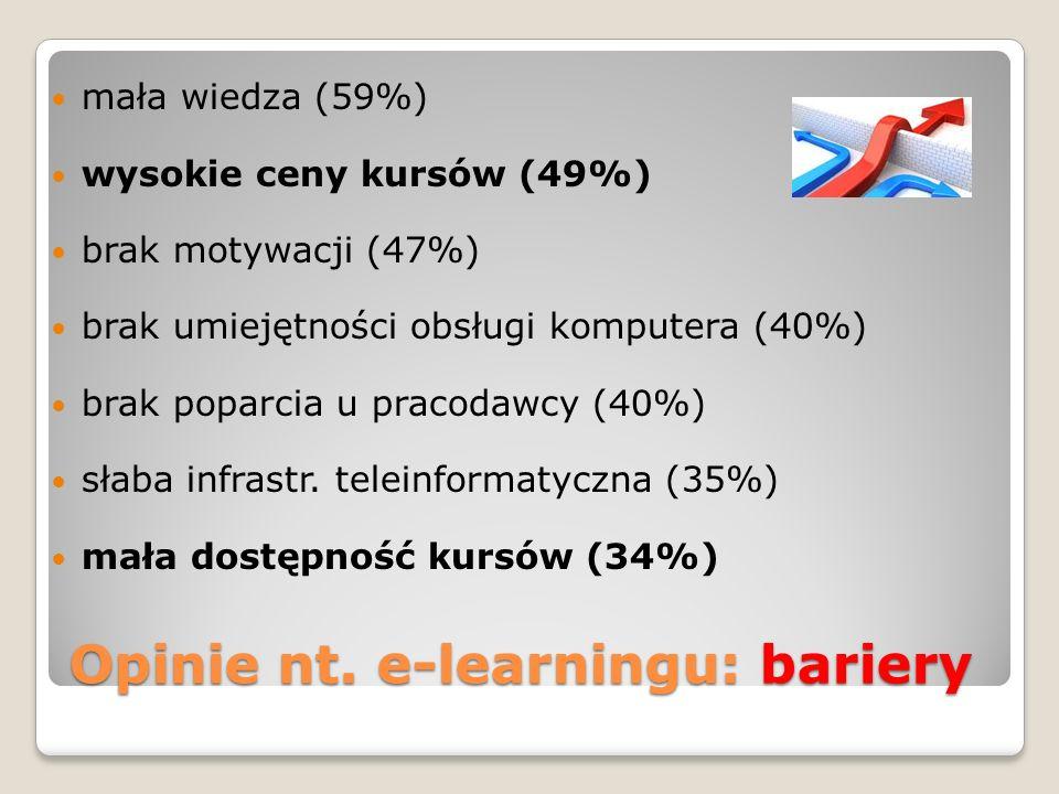 Opinie nt. e-learningu: bariery mała wiedza (59%) wysokie ceny kursów (49%) brak motywacji (47%) brak umiejętności obsługi komputera (40%) brak poparc