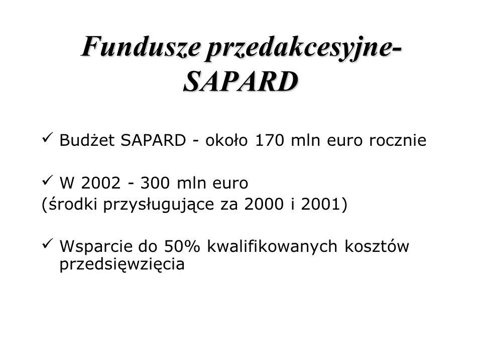 Fundusze przedakcesyjne- SAPARD Budżet SAPARD - około 170 mln euro rocznie W 2002 - 300 mln euro (środki przysługujące za 2000 i 2001) Wsparcie do 50%