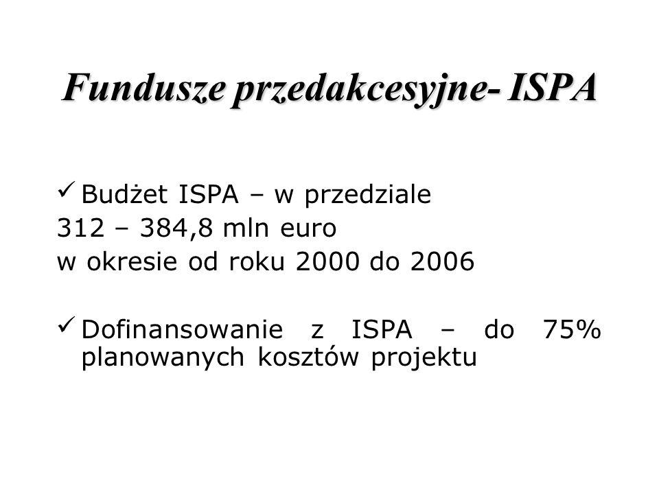 Fundusze przedakcesyjne- ISPA Budżet ISPA – w przedziale 312 – 384,8 mln euro w okresie od roku 2000 do 2006 Dofinansowanie z ISPA – do 75% planowanyc