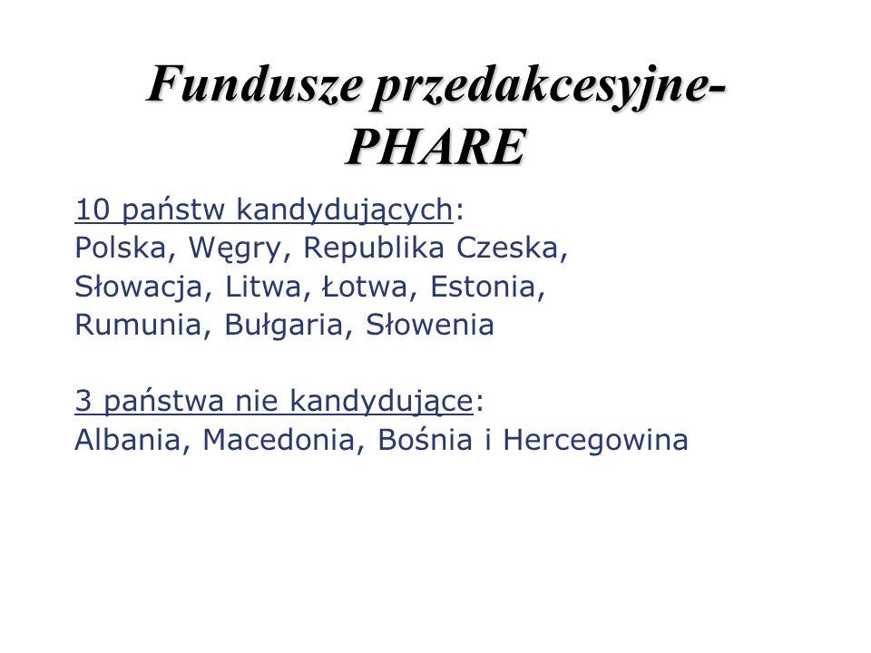 Fundusze przedakcesyjne- PHARE 10 państw kandydujących: Polska, Węgry, Republika Czeska, Słowacja, Litwa, Łotwa, Estonia, Rumunia, Bułgaria, Słowenia