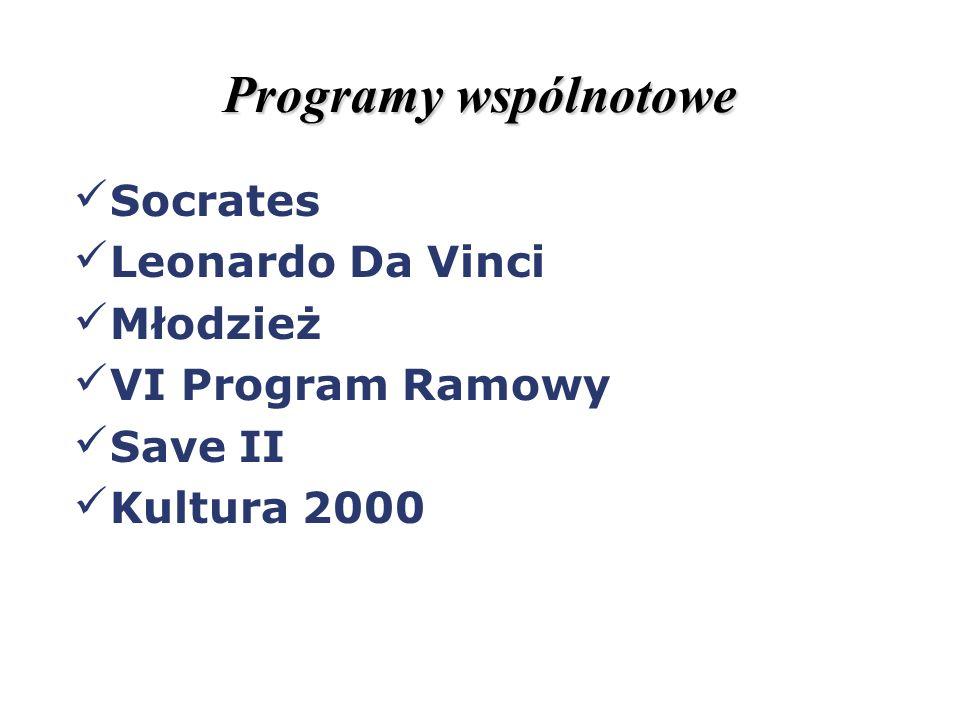 Programy wspólnotowe Socrates Leonardo Da Vinci Młodzież VI Program Ramowy Save II Kultura 2000