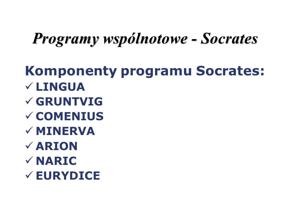 Programy wspólnotowe - Socrates Komponenty programu Socrates: LINGUA GRUNTVIG COMENIUS MINERVA ARION NARIC EURYDICE