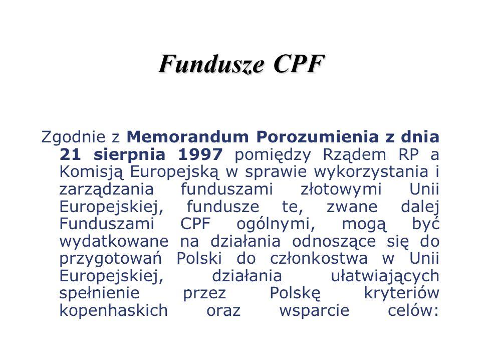 Fundusze CPF Zgodnie z Memorandum Porozumienia z dnia 21 sierpnia 1997 pomiędzy Rządem RP a Komisją Europejską w sprawie wykorzystania i zarządzania f