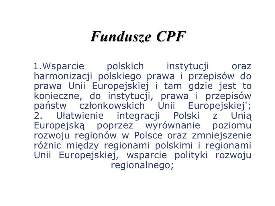 Fundusze CPF 1.Wsparcie polskich instytucji oraz harmonizacji polskiego prawa i przepisów do prawa Unii Europejskiej i tam gdzie jest to konieczne, do