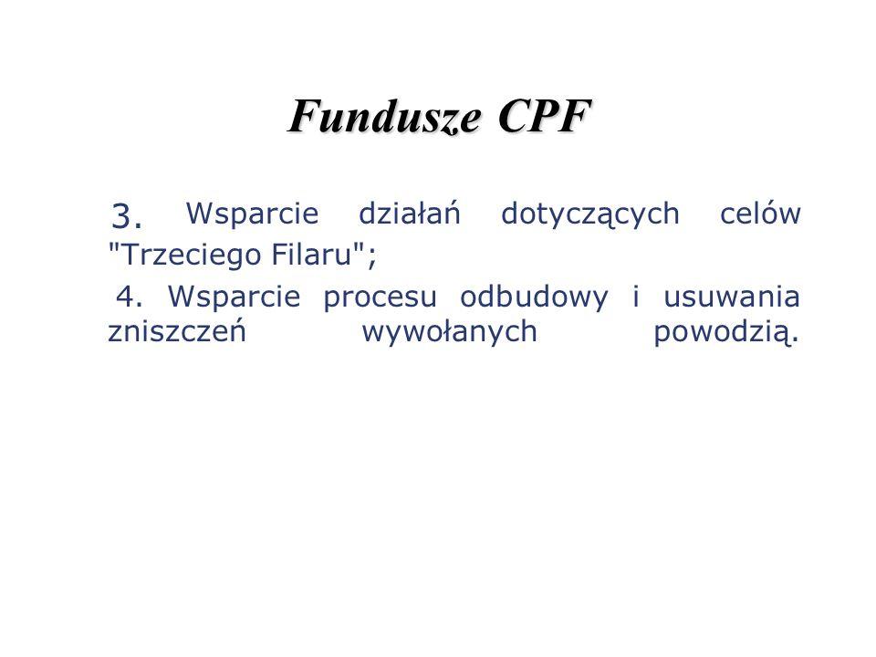 Fundusze CPF 3. Wsparcie działań dotyczących celów