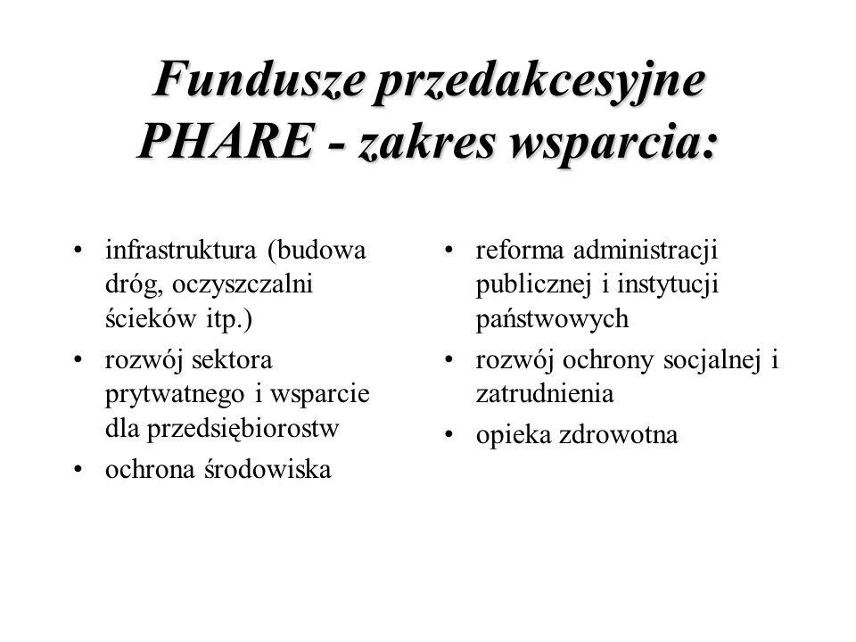 Fundusze przedakcesyjne PHARE - zakres wsparcia: infrastruktura (budowa dróg, oczyszczalni ścieków itp.) rozwój sektora prytwatnego i wsparcie dla prz