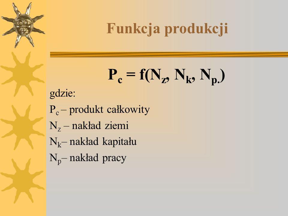 Funkcja produkcji P c = f(N z, N k, N p. ) gdzie: P c – produkt całkowity N z – nakład ziemi N k – nakład kapitału N p – nakład pracy