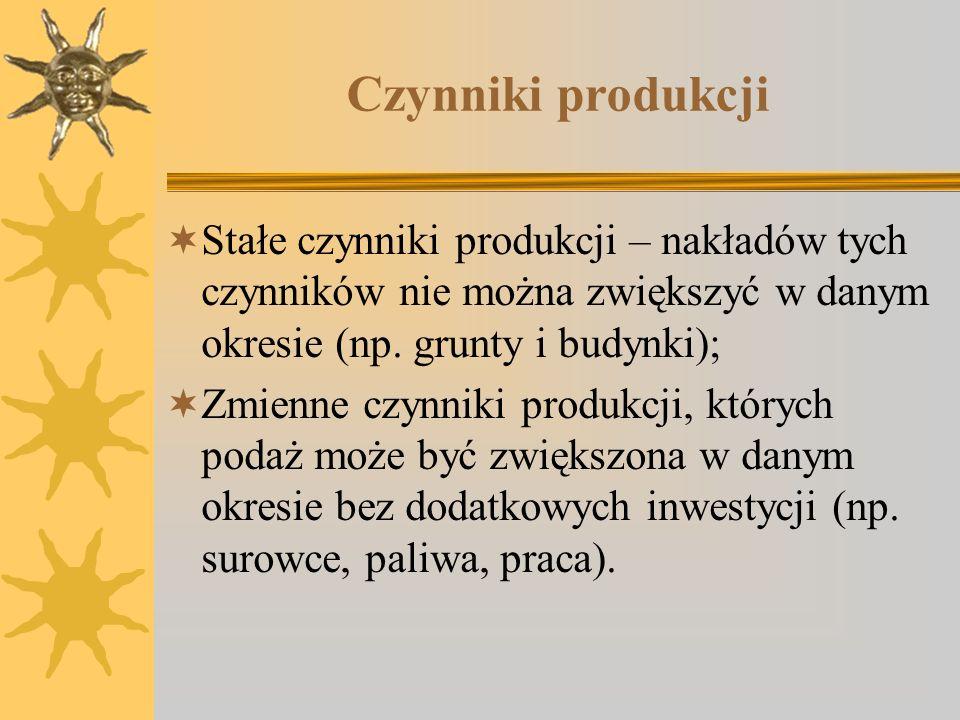 Czynniki produkcji Stałe czynniki produkcji – nakładów tych czynników nie można zwiększyć w danym okresie (np. grunty i budynki); Zmienne czynniki pro