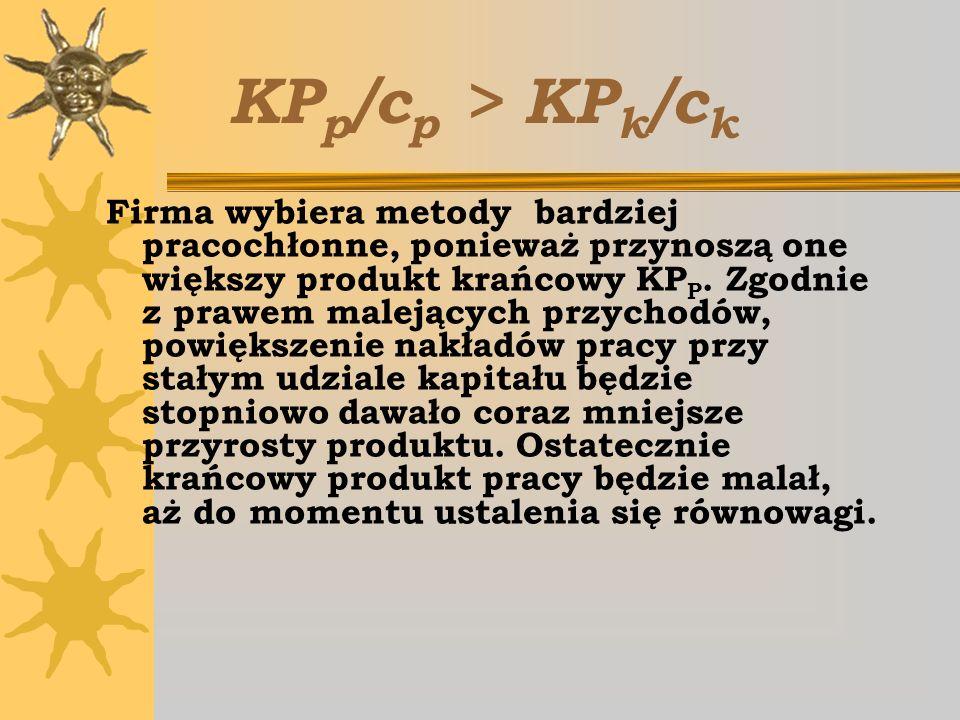 KP p /c p > KP k /c k Firma wybiera metody bardziej pracochłonne, ponieważ przynoszą one większy produkt krańcowy KP P. Zgodnie z prawem malejących pr