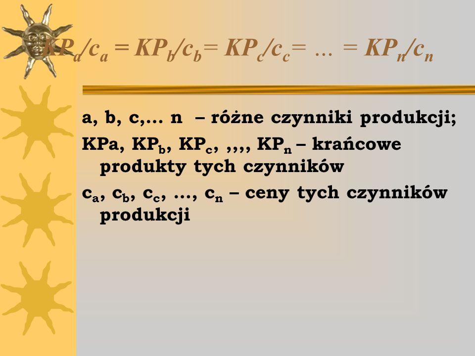 a, b, c,… n – różne czynniki produkcji; KPa, KP b, KP c,,,,, KP n – krańcowe produkty tych czynników c a, c b, c c, …, c n – ceny tych czynników produ