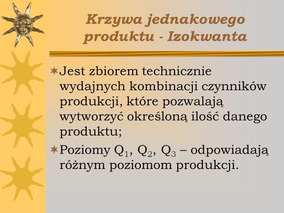 Krzywa jednakowego produktu - Izokwanta Jest zbiorem technicznie wydajnych kombinacji czynników produkcji, które pozwalają wytworzyć określoną ilość d
