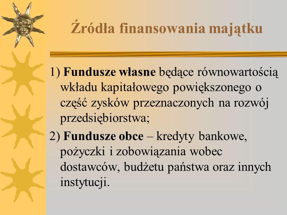 Źródła finansowania majątku 1) Fundusze własne będące równowartością wkładu kapitałowego powiększonego o część zysków przeznaczonych na rozwój przedsi