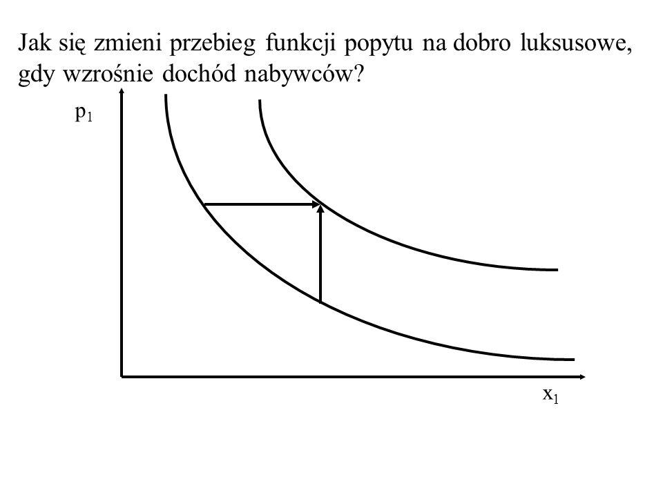 Zmiany przebiegu funkcji dochód-konsumpcja i popytu, gdy zmienia się wielkość parametru wpływającego na popyt Jak się zmieni przebieg np. funkcji doch