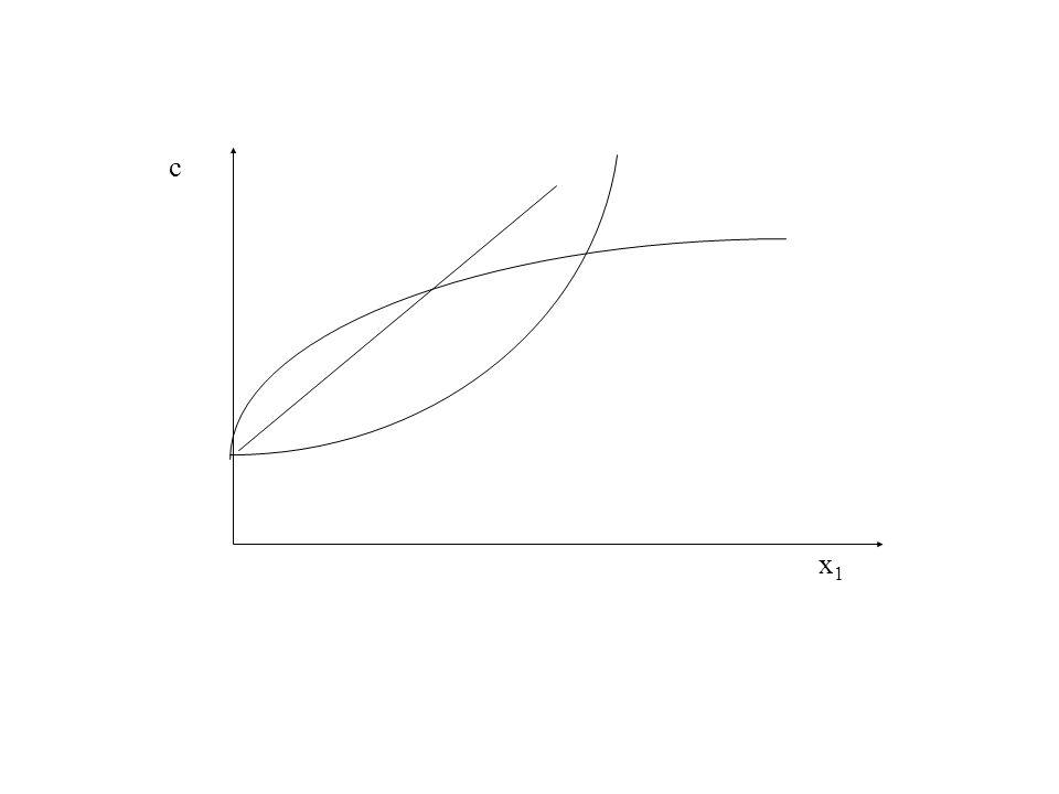 Wpływ zmian dochodu na wielkość popytu Zasada ceteris paribus oznacza, że analizujemy wpływ tylko jednego czynnika na badaną wielkość, czyli przyjmuje