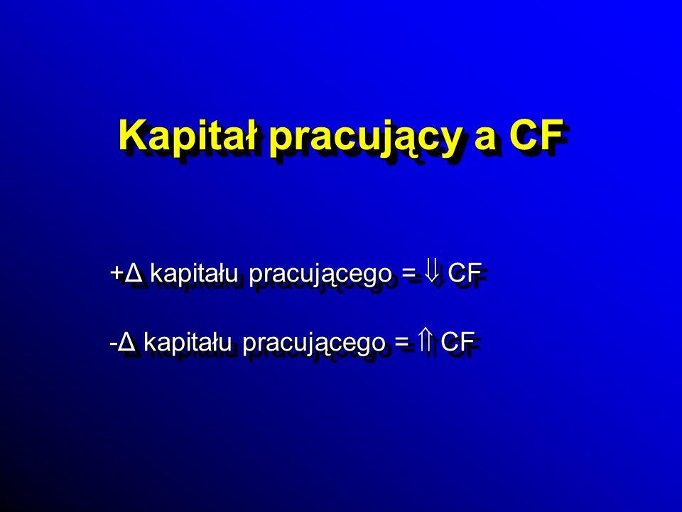 Kapitał pracujący a CF +Δ kapitału pracującego = CF -Δ kapitału pracującego = CF +Δ kapitału pracującego = CF -Δ kapitału pracującego = CF