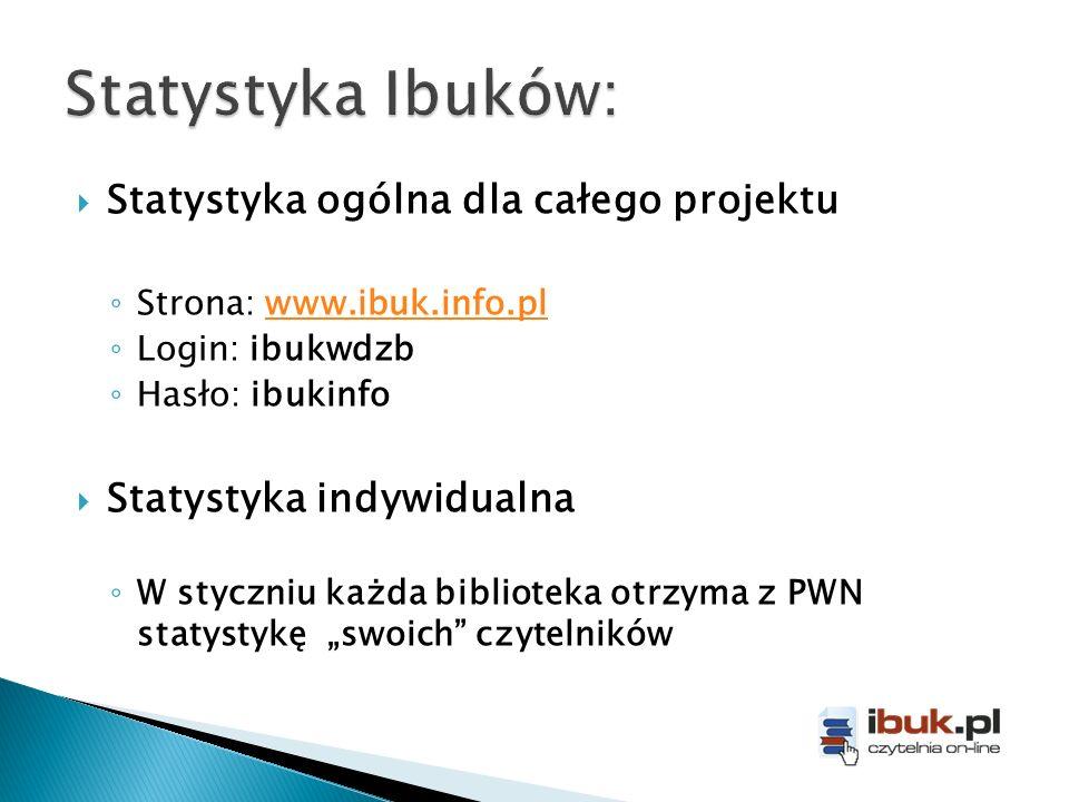 Statystyka ogólna dla całego projektu Strona: www.ibuk.info.plwww.ibuk.info.pl Login: ibukwdzb Hasło: ibukinfo Statystyka indywidualna W styczniu każda biblioteka otrzyma z PWN statystykę swoich czytelników