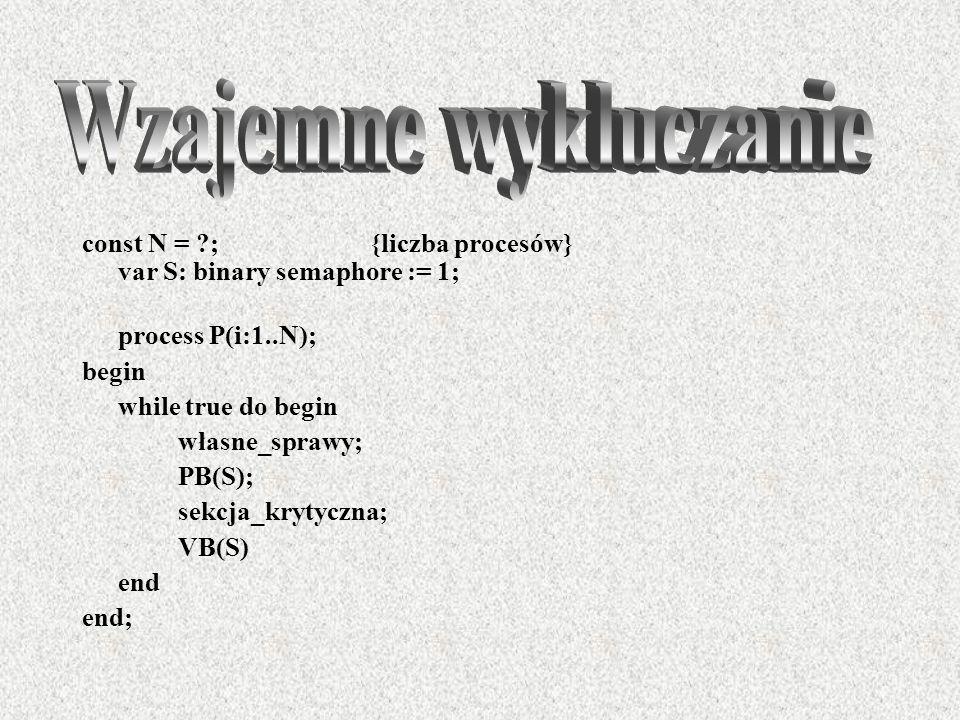 const N = ?;{liczba procesów} var S: binary semaphore := 1; process P(i:1..N); begin while true do begin własne_sprawy; PB(S); sekcja_krytyczna; VB(S)