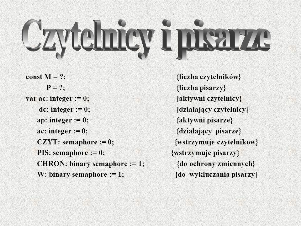 const M = ?; {liczba czytelników} P = ?; {liczba pisarzy} var ac: integer := 0; {aktywni czytelnicy} dc: integer := 0; {działający czytelnicy} ap: int