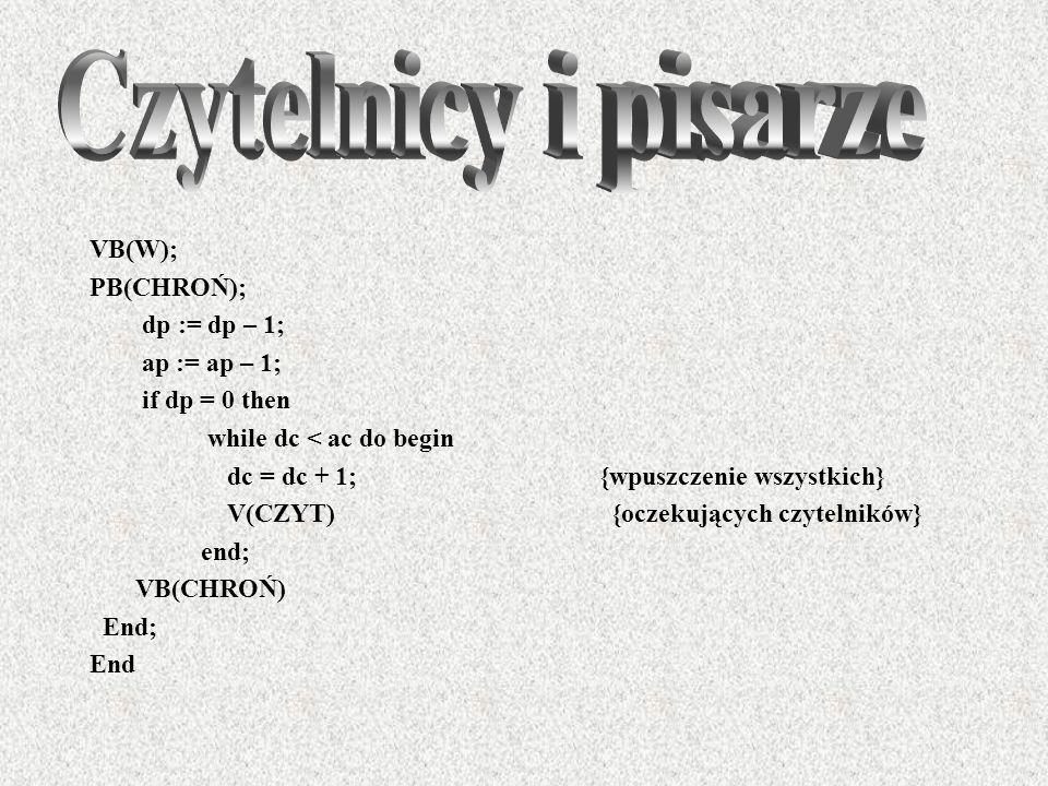 VB(W); PB(CHROŃ); dp := dp – 1; ap := ap – 1; if dp = 0 then while dc < ac do begin dc = dc + 1; {wpuszczenie wszystkich} V(CZYT) {oczekujących czytel